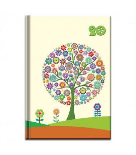 Print pracovný strom